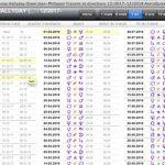Le nouveau logiciel d'Astrologie AstroQuick 7.7